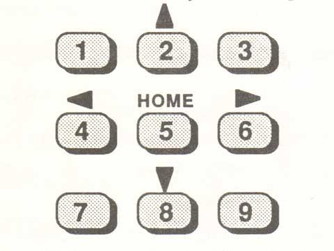 Burr Brown keypad