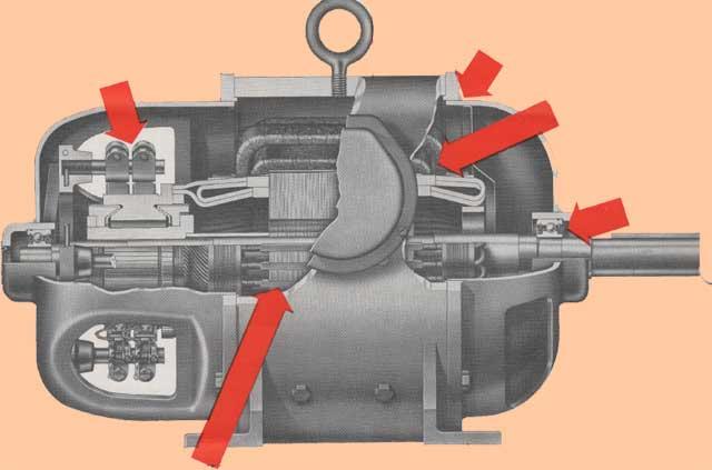 Westinghouse Motor Frame Size Chart